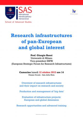 Research Infrastructures of pan-European and global interest